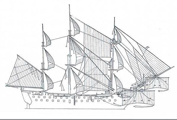 Segelsatz HMS Victory 1:98 Mantua